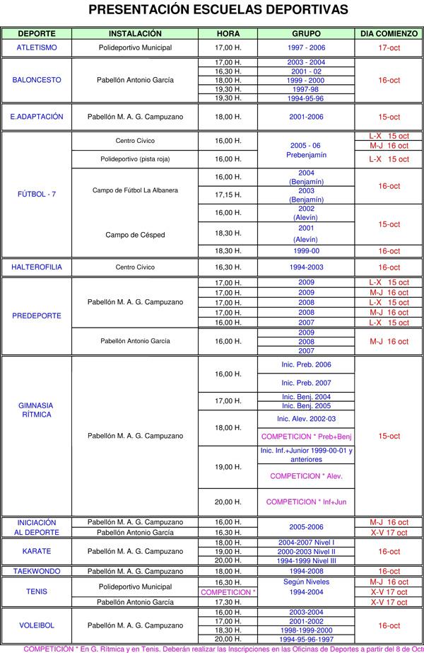 Fechas_escuelas_deportivas_mairena_del_alcor_2012-13