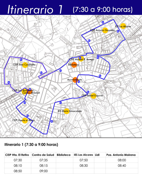 Itinerario1-Gamberra