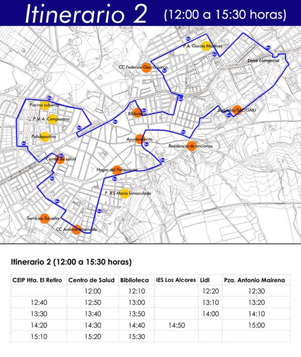 Itinerario2-Gamberra