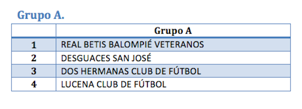Grupo A_Fútbol 7 veteranos