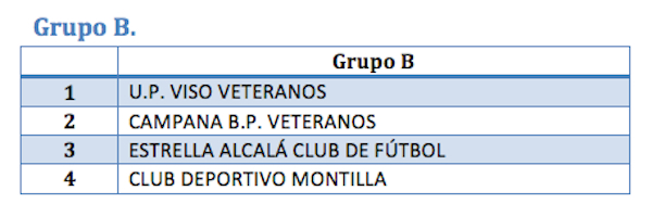 Grupo B_Fútbol 7 veteranos