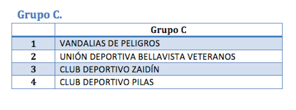 Grupo C_Fútbol 7 veteranos