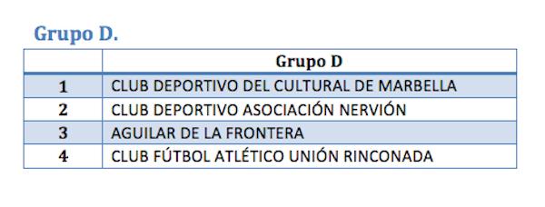 Grupo D_Fútbol 7 veteranos