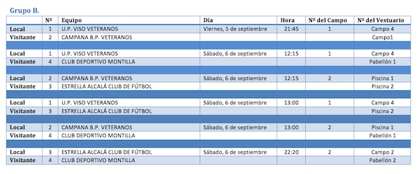 Horarios Grupo B_Fútbol 7 veteranos