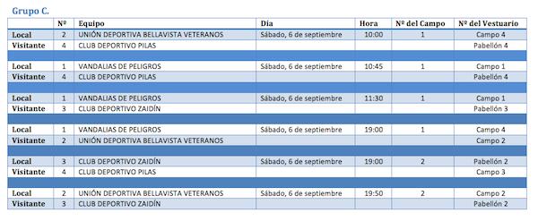 Horarios Grupo C_Fútbol 7 veteranos