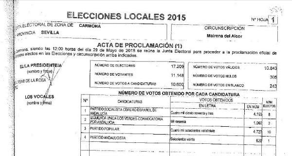 Acta de Proclamación. Detalle de los datos referidos a los votos y nº de concejales conseguidos por cada partido.